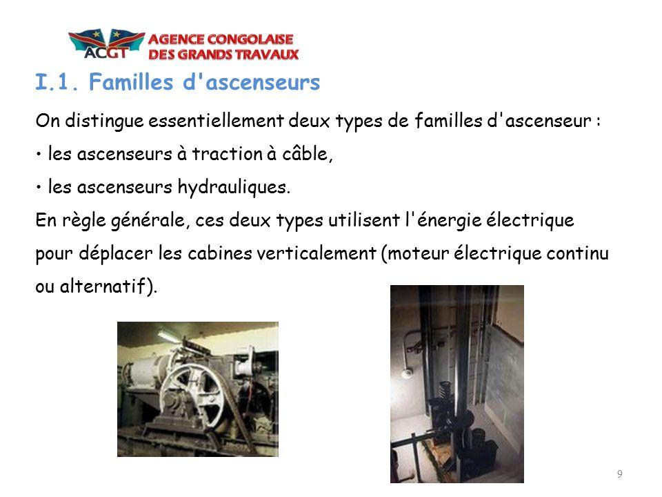 I.1. Familles d ascenseurs