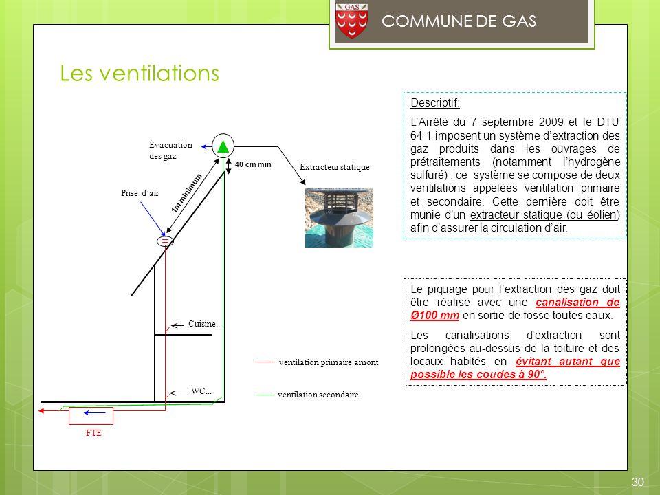 Anc assainissement non collectif mardi 24 mai 2016 commune - Ventilation primaire wc ...