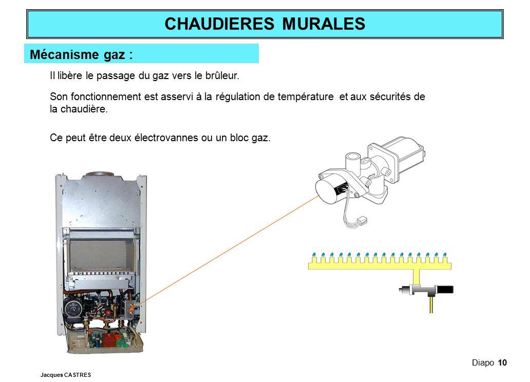 Mécanisme gaz : Il libère le passage du gaz vers le brûleur.