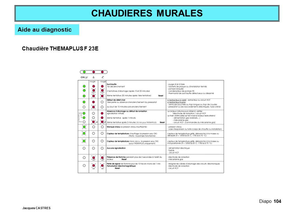 Aide au diagnostic Chaudière THEMAPLUS F 23E