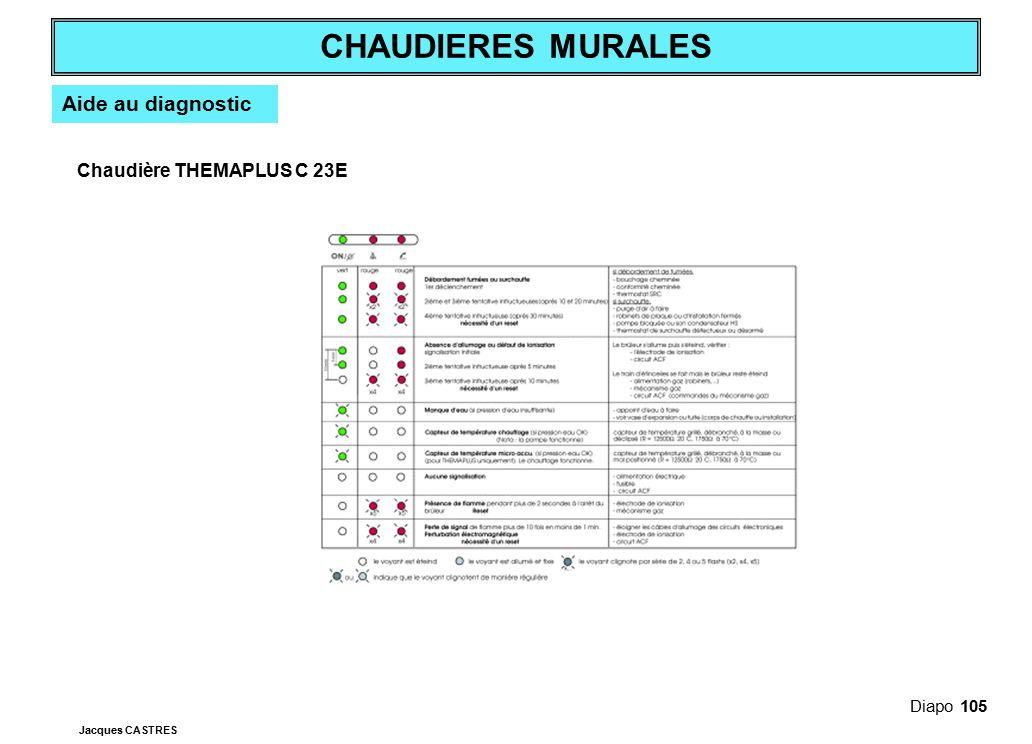 Aide au diagnostic Chaudière THEMAPLUS C 23E