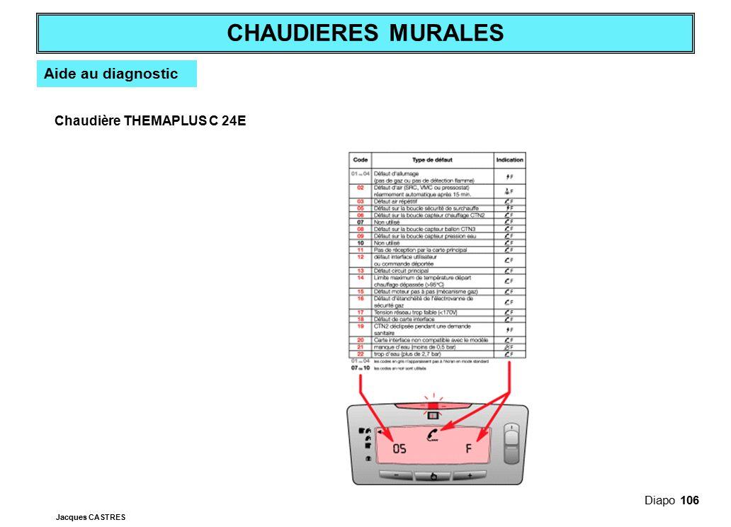 Aide au diagnostic Chaudière THEMAPLUS C 24E