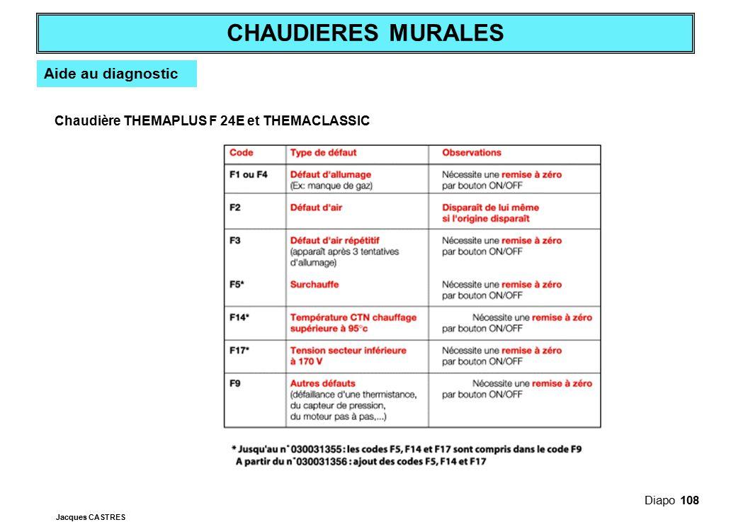 Aide au diagnostic Chaudière THEMAPLUS F 24E et THEMACLASSIC
