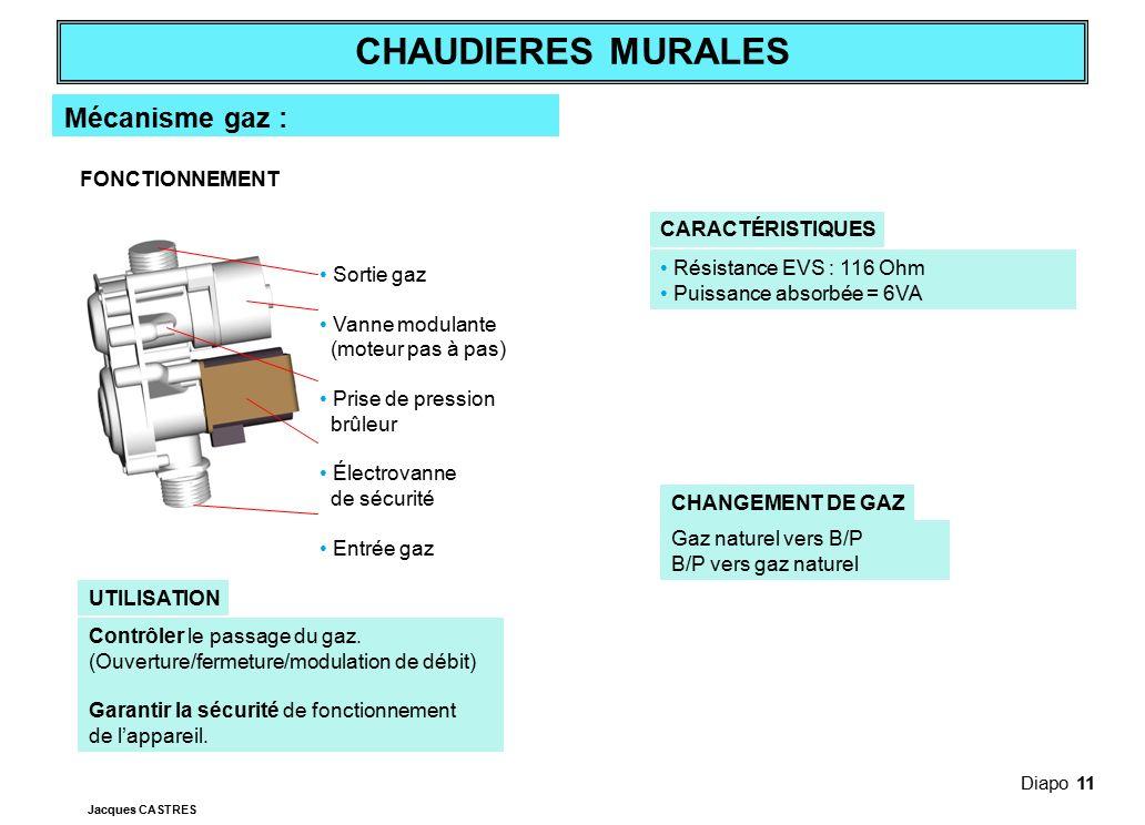 Mécanisme gaz : FONCTIONNEMENT CARACTÉRISTIQUES