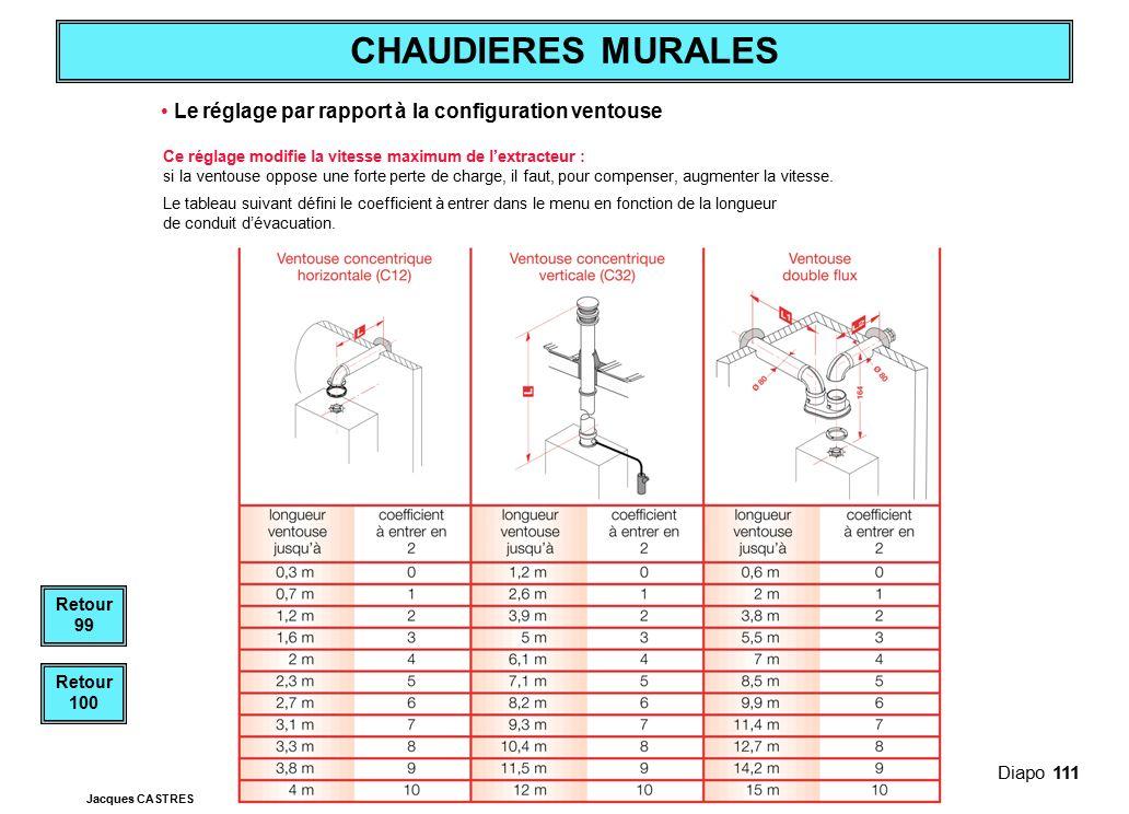 • Le réglage par rapport à la configuration ventouse