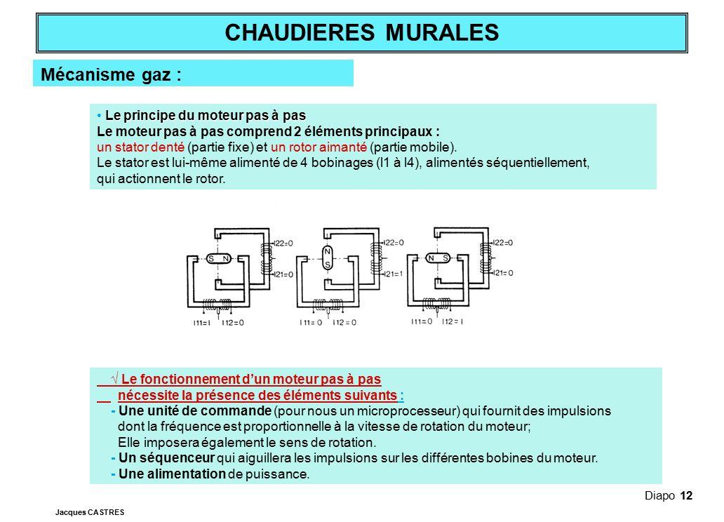 Mécanisme gaz : • Le principe du moteur pas à pas
