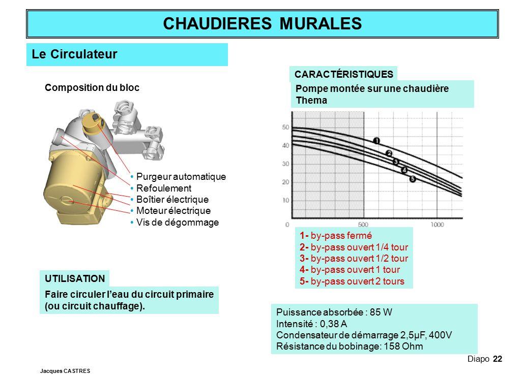Le Circulateur CARACTÉRISTIQUES Composition du bloc