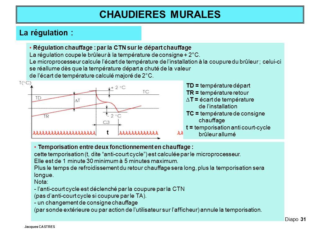 La régulation : • Régulation chauffage : par la CTN sur le départ chauffage. La régulation coupe le brûleur à la température de consigne + 2°C.