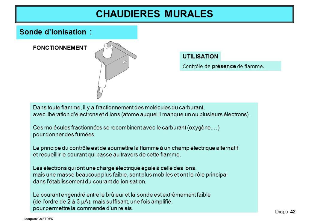 Sonde d'ionisation : FONCTIONNEMENT UTILISATION