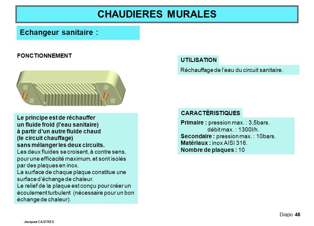 Echangeur sanitaire : FONCTIONNEMENT UTILISATION