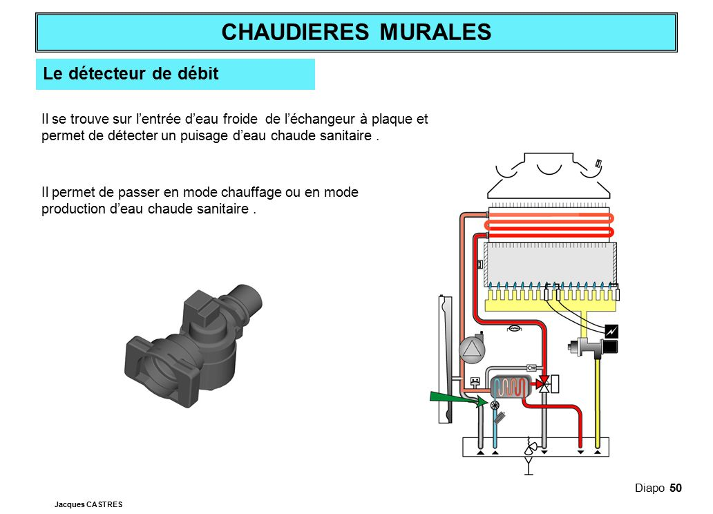Le détecteur de débit Il se trouve sur l'entrée d'eau froide de l'échangeur à plaque et permet de détecter un puisage d'eau chaude sanitaire .