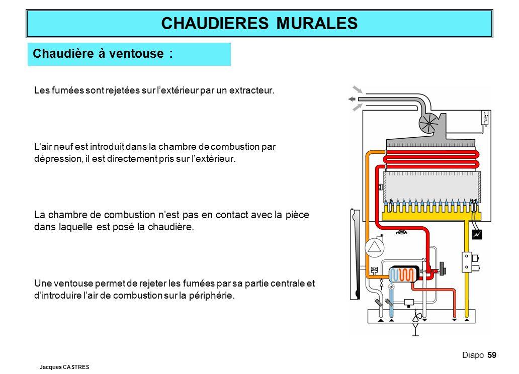 Chaudière à ventouse : Les fumées sont rejetées sur l'extérieur par un extracteur.