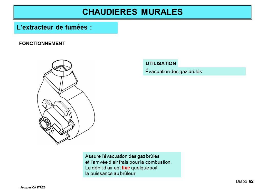 L'extracteur de fumées :