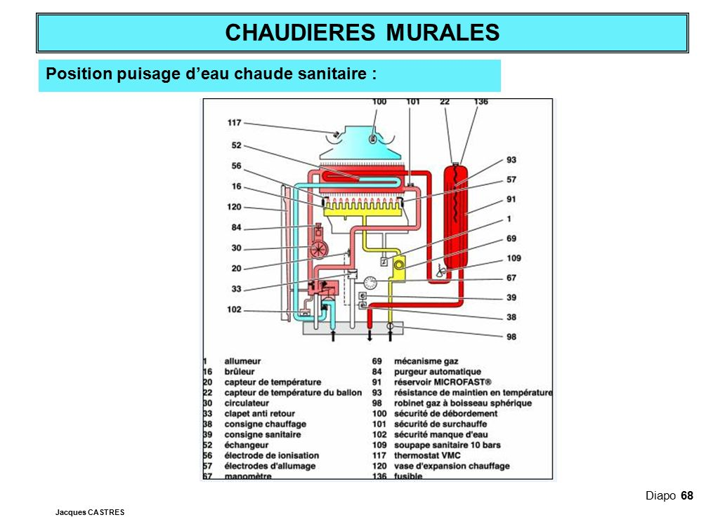 Position puisage d'eau chaude sanitaire :