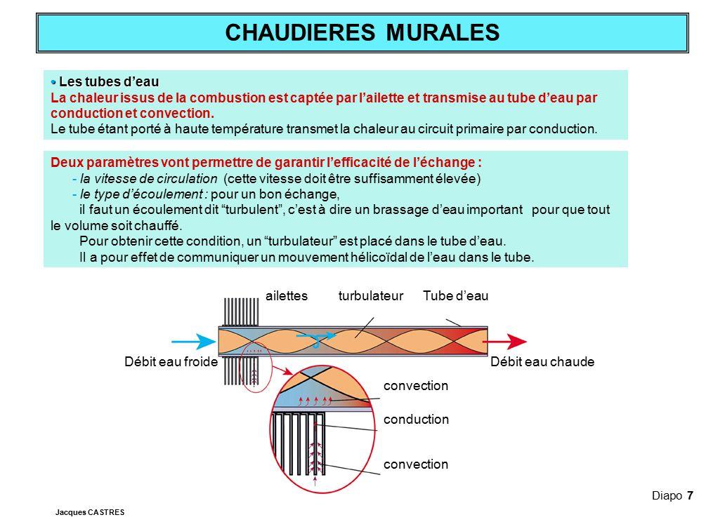 • Les tubes d'eau La chaleur issus de la combustion est captée par l'ailette et transmise au tube d'eau par conduction et convection.
