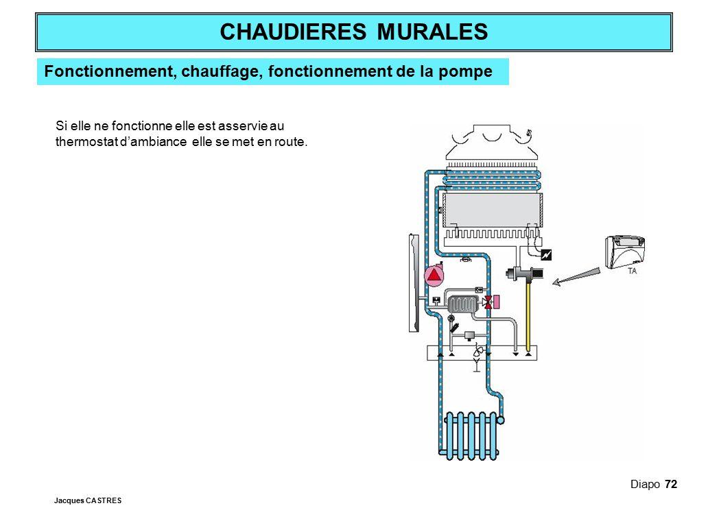 Fonctionnement, chauffage, fonctionnement de la pompe