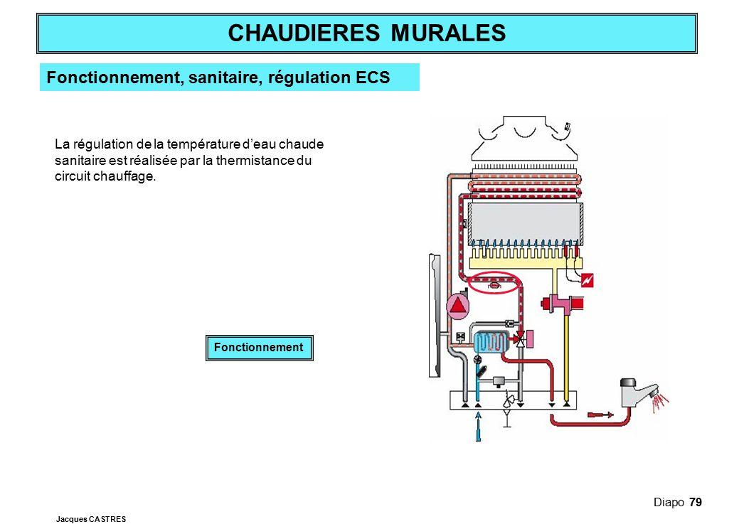 Fonctionnement, sanitaire, régulation ECS