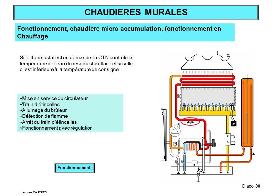 Fonctionnement, chaudière micro accumulation, fonctionnement en Chauffage