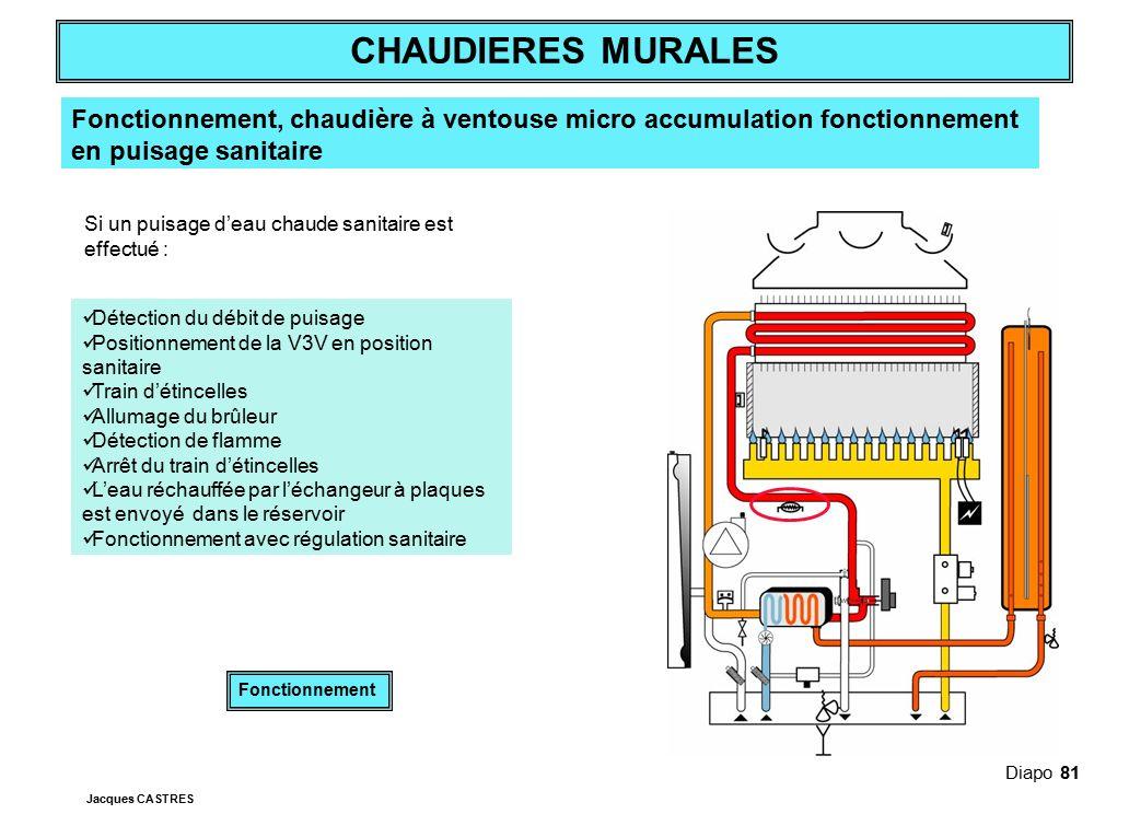 Fonctionnement, chaudière à ventouse micro accumulation fonctionnement en puisage sanitaire