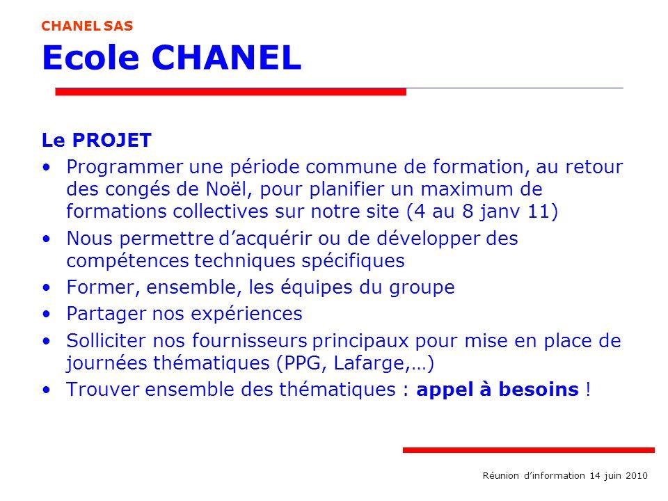 CHANEL SASEcole CHANEL. Le PROJET.
