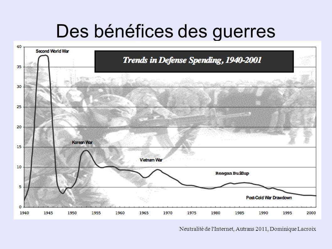 Des bénéfices des guerres