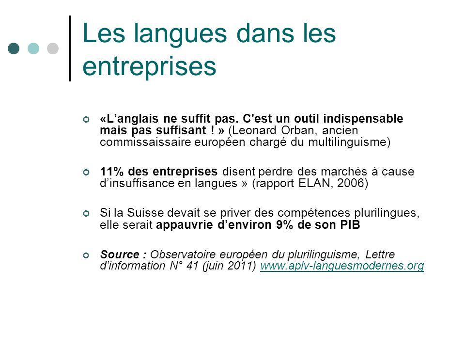 Les langues dans les entreprises