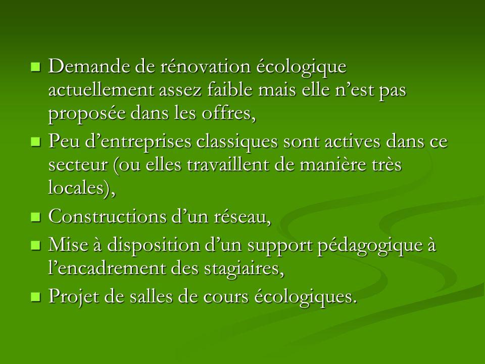 Demande de rénovation écologique actuellement assez faible mais elle n'est pas proposée dans les offres,