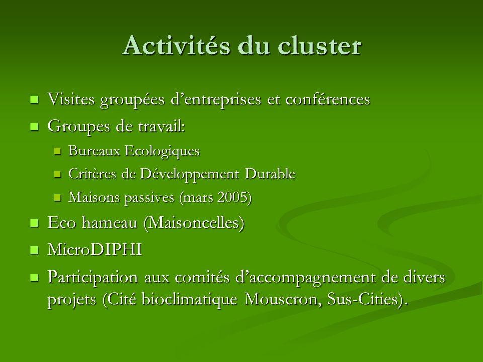 Activités du cluster Visites groupées d'entreprises et conférences