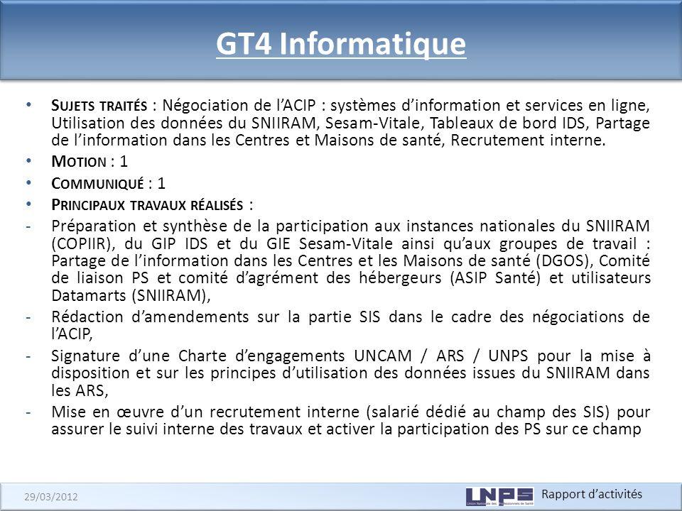 GT4 Informatique