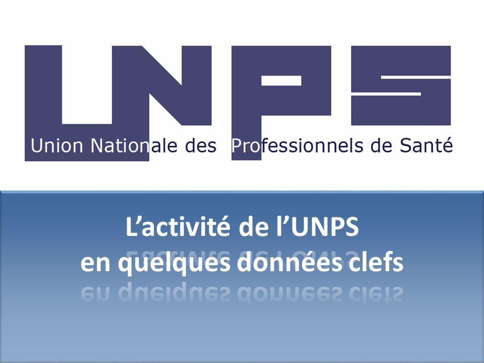 L'activité de l'UNPS en quelques données clefs