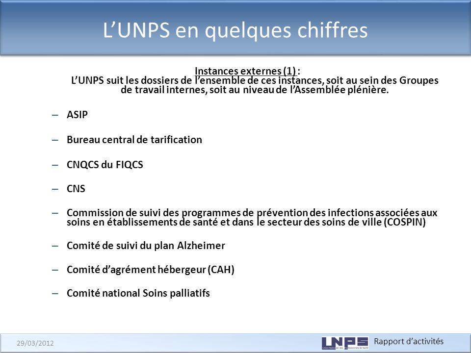 L'UNPS en quelques chiffres