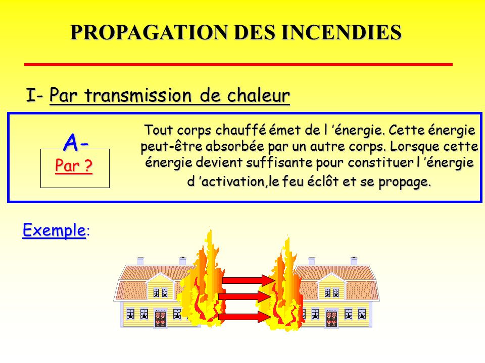 mode de propagation du feu pdf