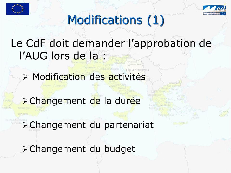 Modifications (1) Le CdF doit demander l'approbation de l'AUG lors de la : Modification des activités.