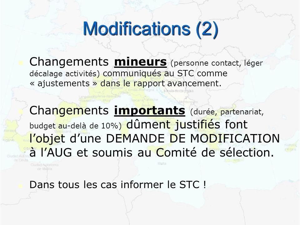 Modifications (2)