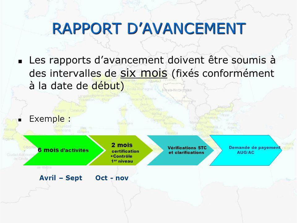 RAPPORT D'AVANCEMENTLes rapports d'avancement doivent être soumis à des intervalles de six mois (fixés conformément à la date de début)
