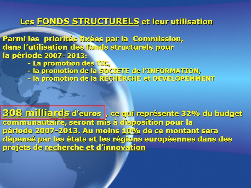 308 milliards d'euros , ce qui représente 32% du budget