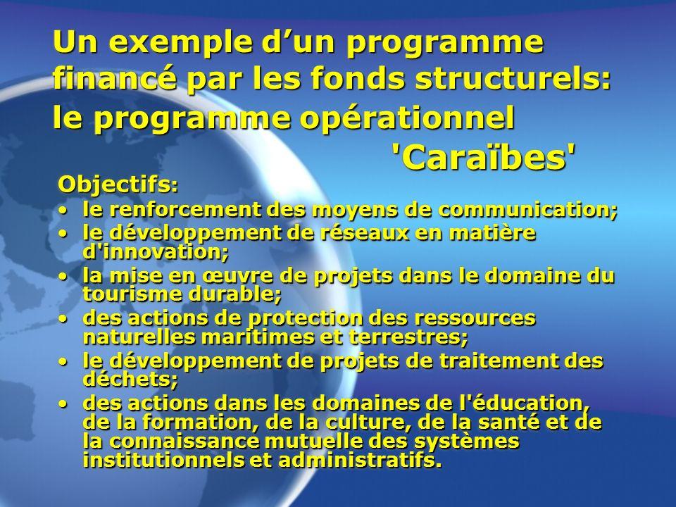 Un exemple d'un programme financé par les fonds structurels: le programme opérationnel Caraïbes