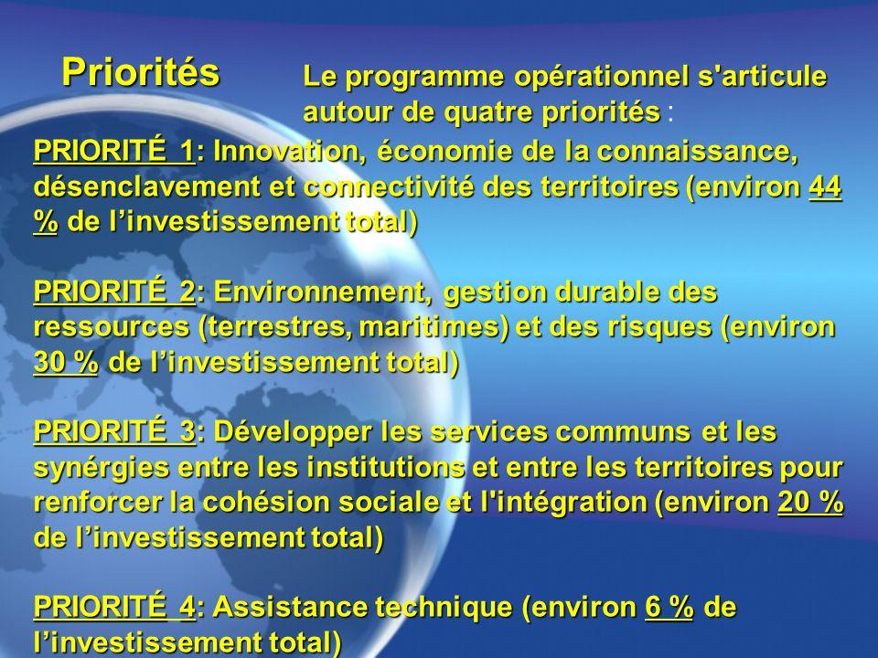 Priorités Le programme opérationnel s articule
