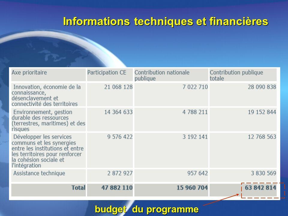 Informations techniques et financières