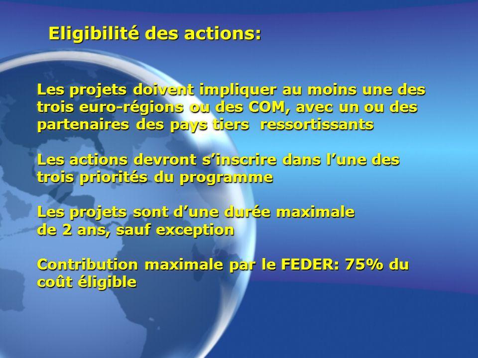 Eligibilité des actions: