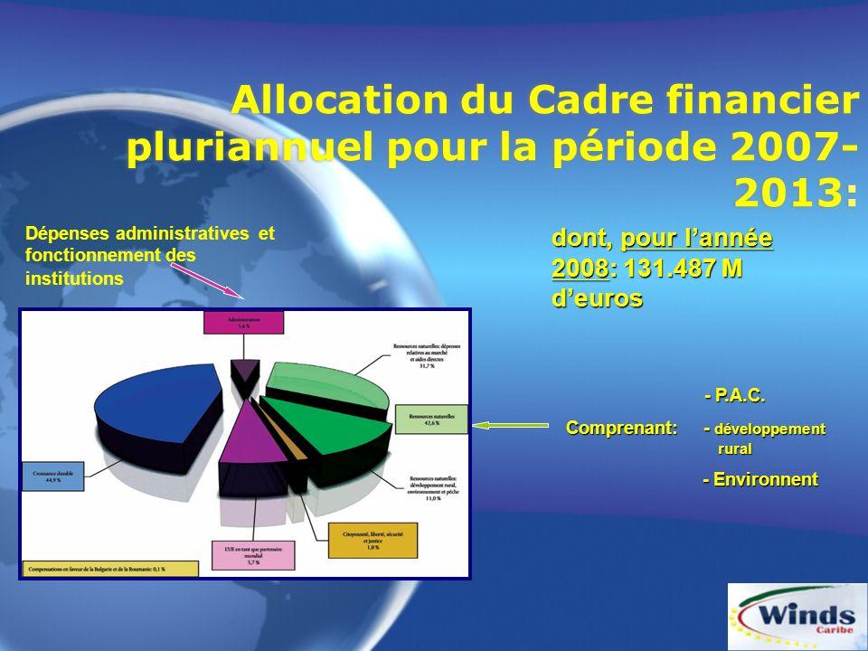 Allocation du Cadre financier pluriannuel pour la période 2007-2013: