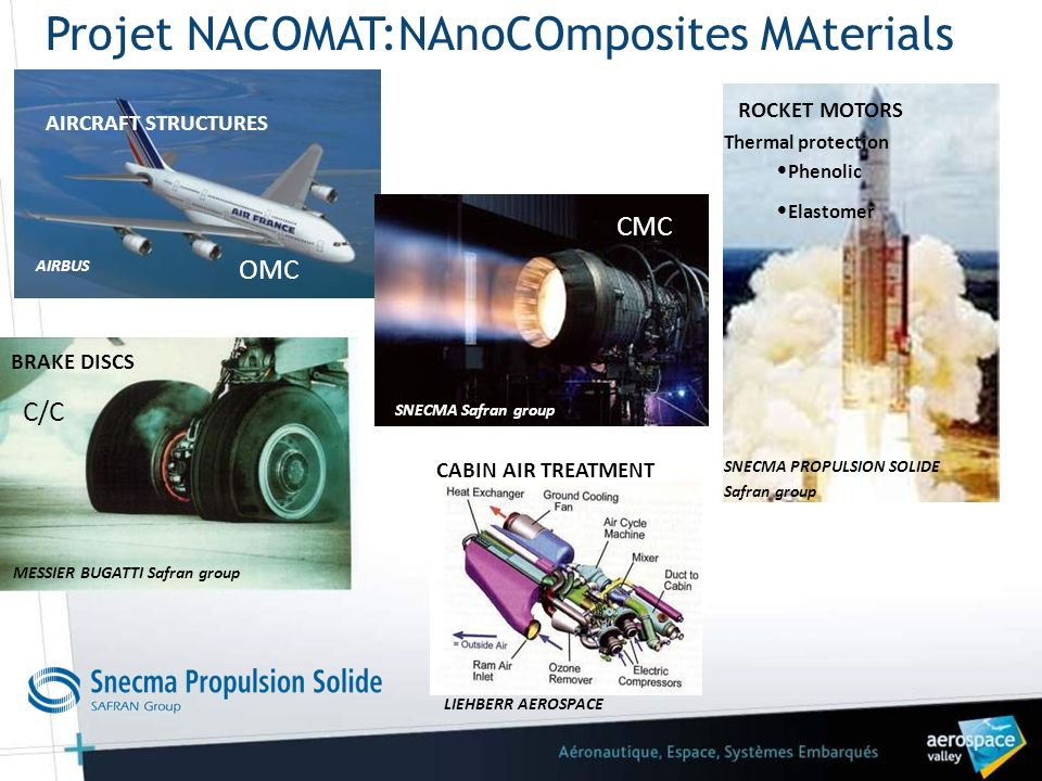 Projet NACOMAT:NAnoCOmposites MAterials