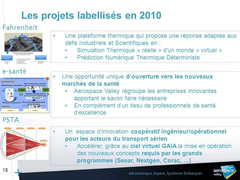 Les projets labellisés en 2010