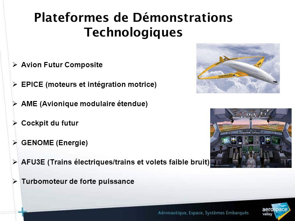 Plateformes de Démonstrations Technologiques