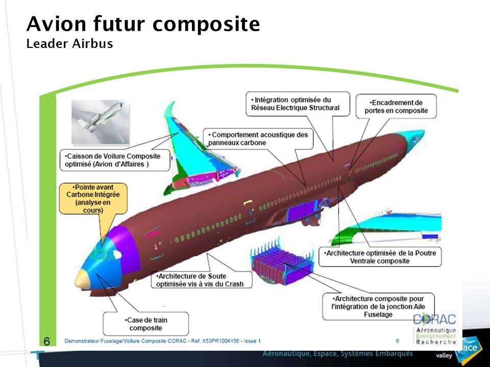 Avion futur composite Leader Airbus