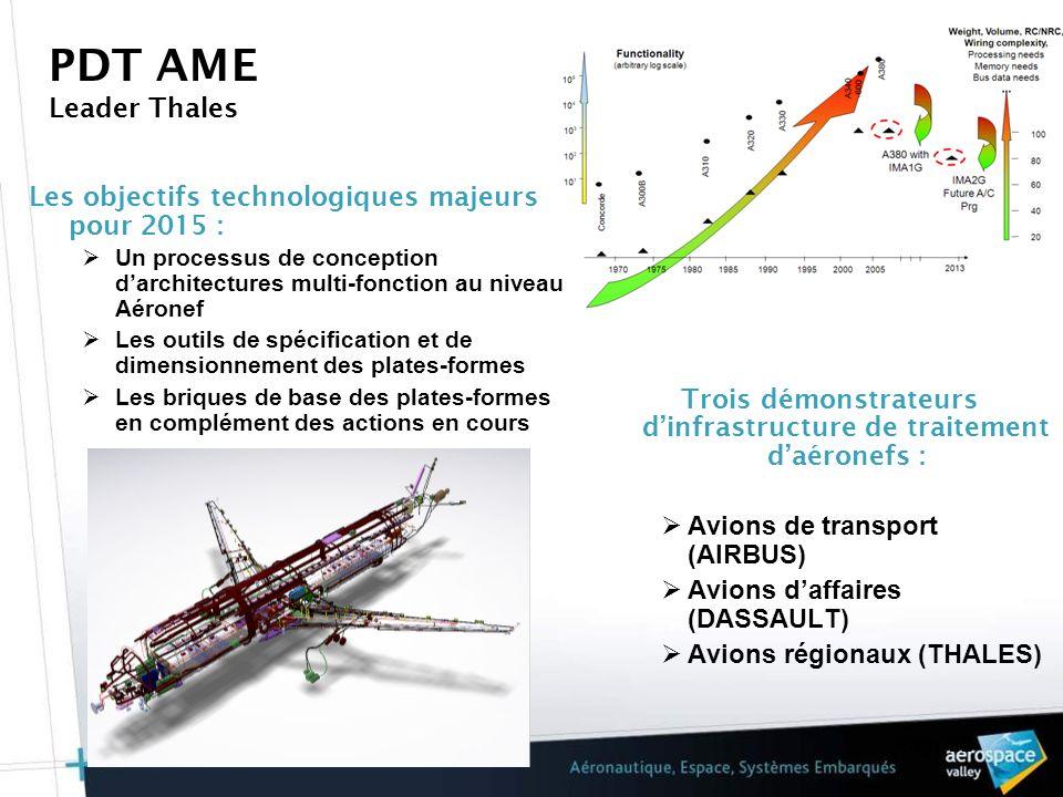 Trois démonstrateurs d'infrastructure de traitement d'aéronefs :