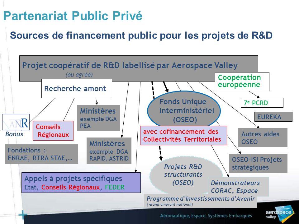Partenariat Public Privé