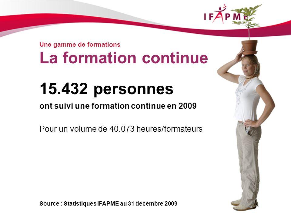 La formation continue 15.432 personnes