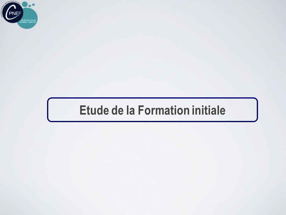 Etude de la Formation initiale