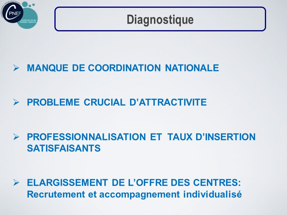 Diagnostique MANQUE DE COORDINATION NATIONALE